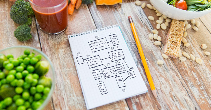 Best Calorie Counting Apps with Nutrition Planners