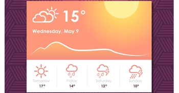Best 10 Weather Widget Apps